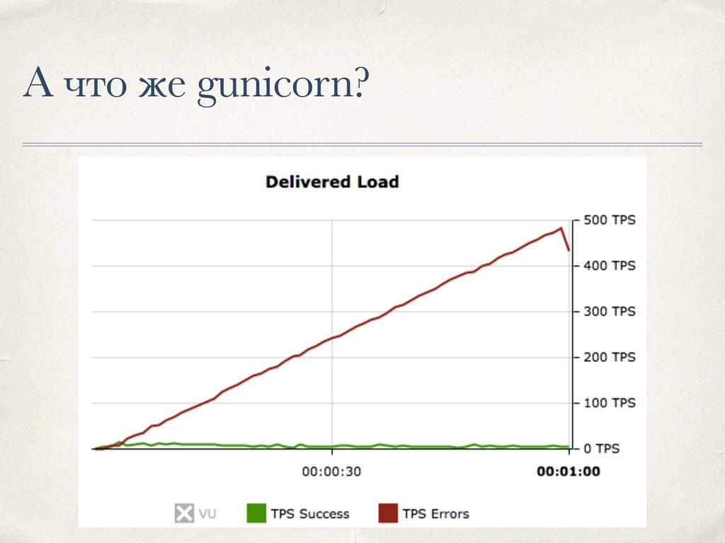 А что же gunicorn?