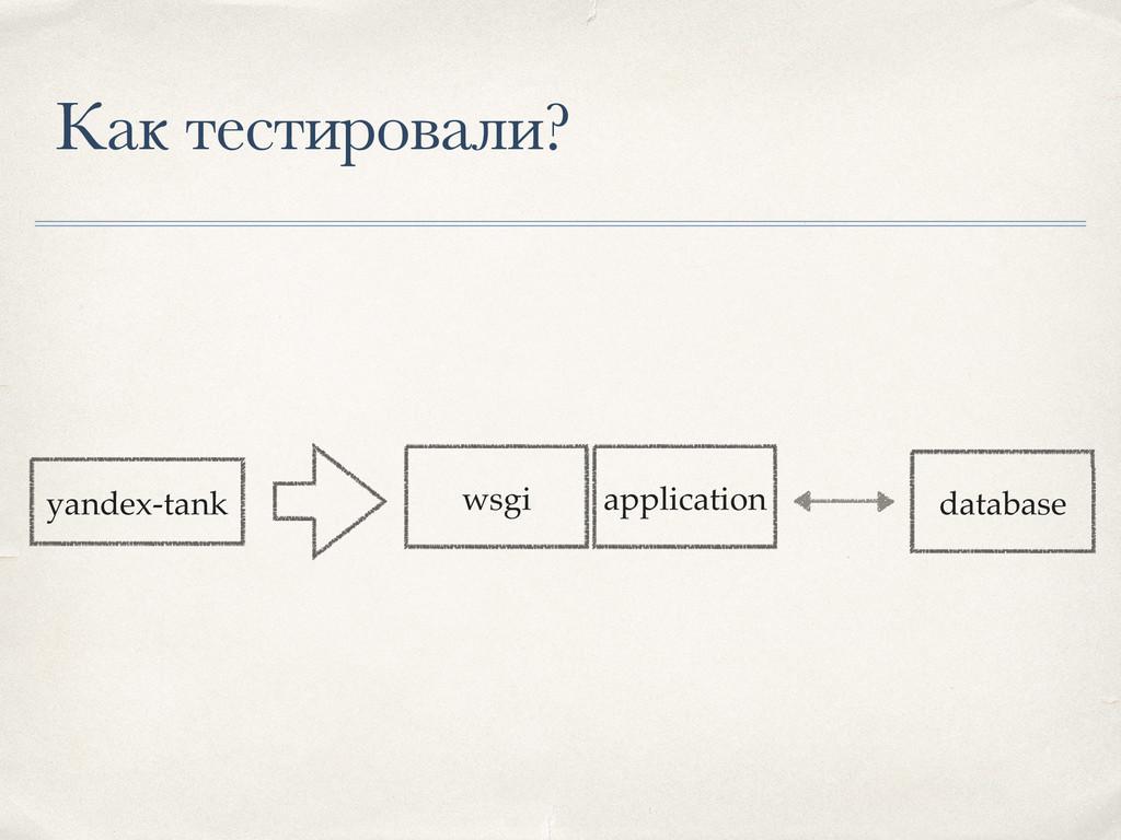 Как тестировали? database application wsgi yand...