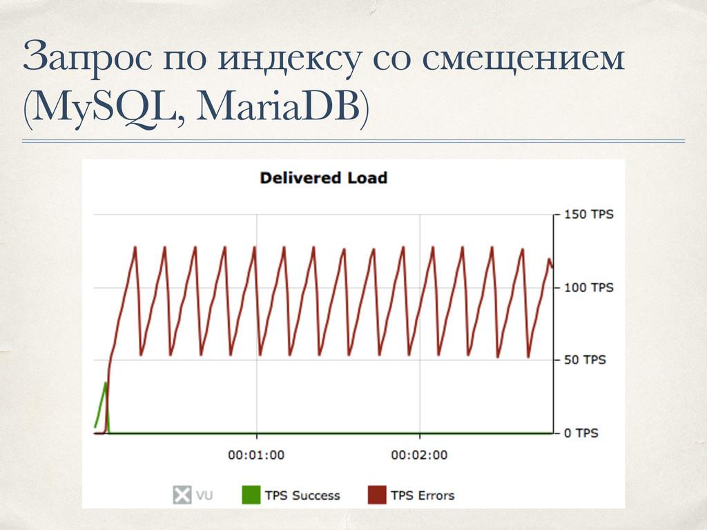 Запрос по индексу со смещением (MySQL, MariaDB)