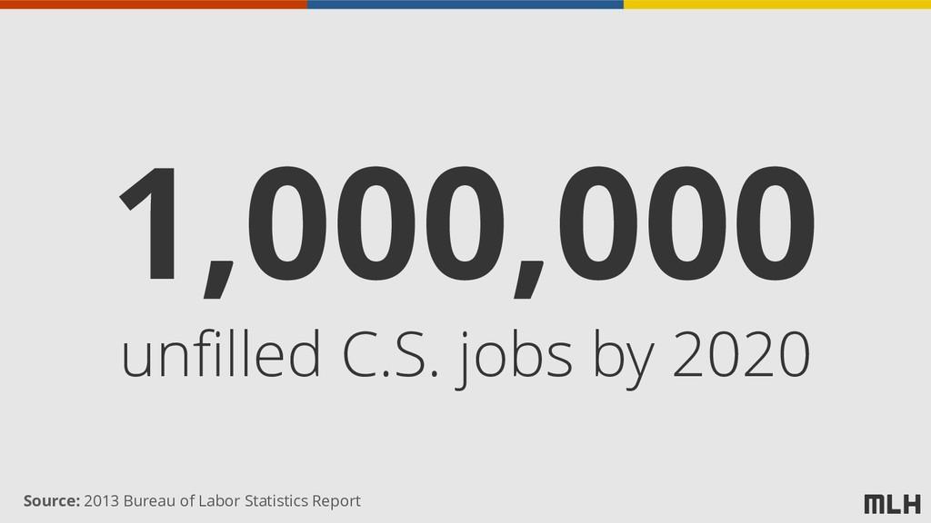 1,000,000 Source: 2013 Bureau of Labor Statisti...