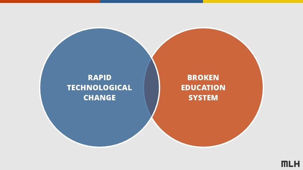 BROKEN EDUCATION SYSTEM RAPID TECHNOLOGICAL C...