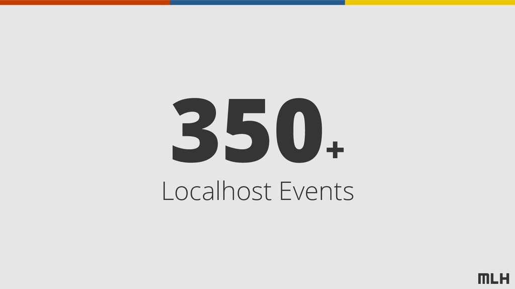 350+ Localhost Events