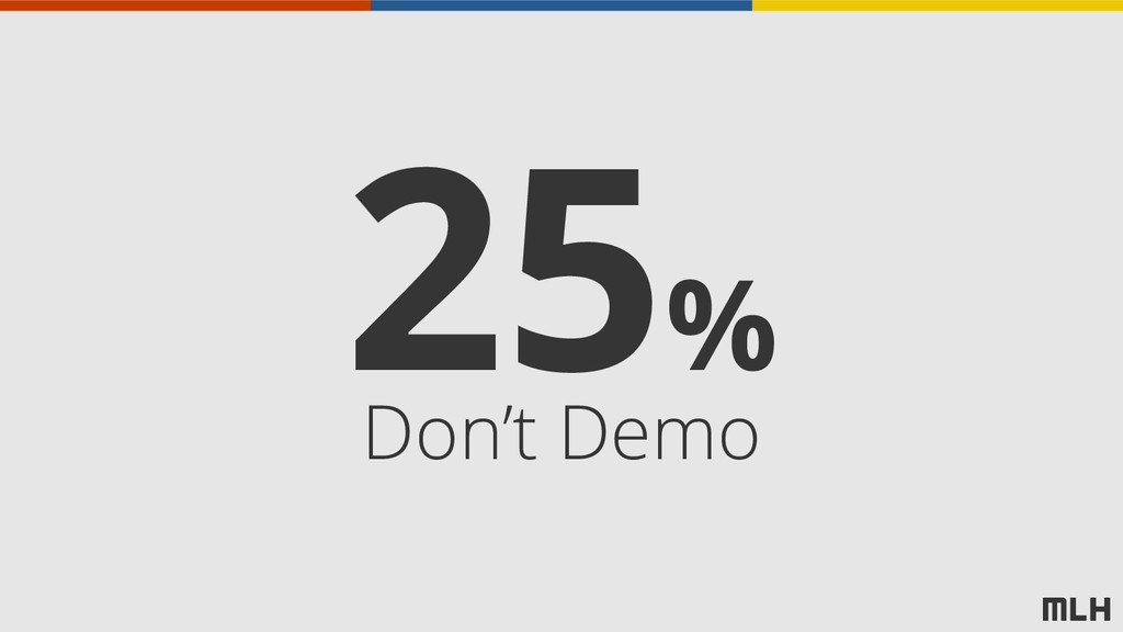 25% Don't Demo