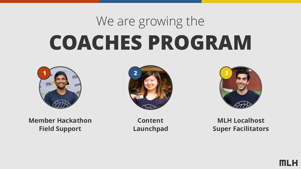 Member Hackathon Field Support Content  Launc...