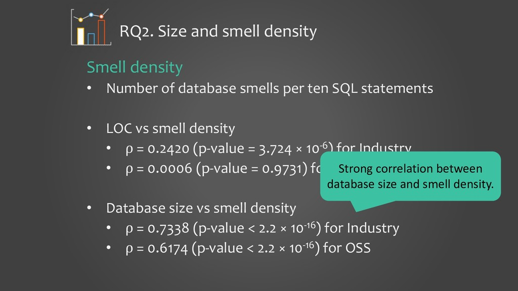 RQ2. Size and smell density Smell density • Num...