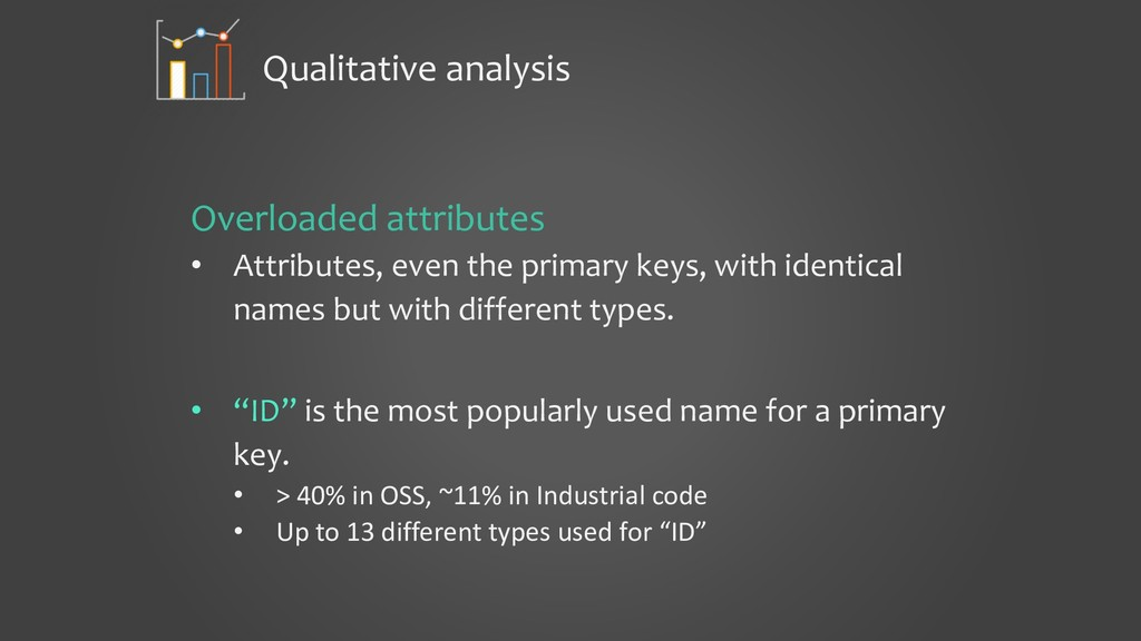 Qualitative analysis Overloaded attributes • At...