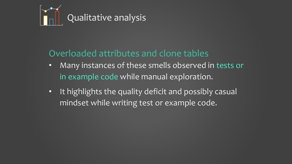 Qualitative analysis Overloaded attributes and ...