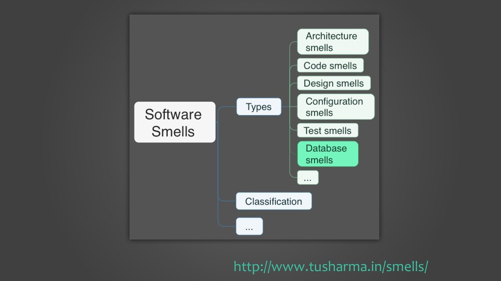 http://www.tusharma.in/smells/