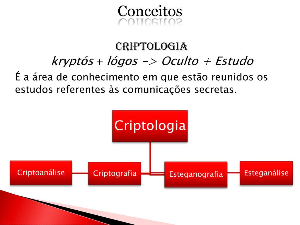 Criptologia kryptós + lógos -> Oculto + Estudo ...