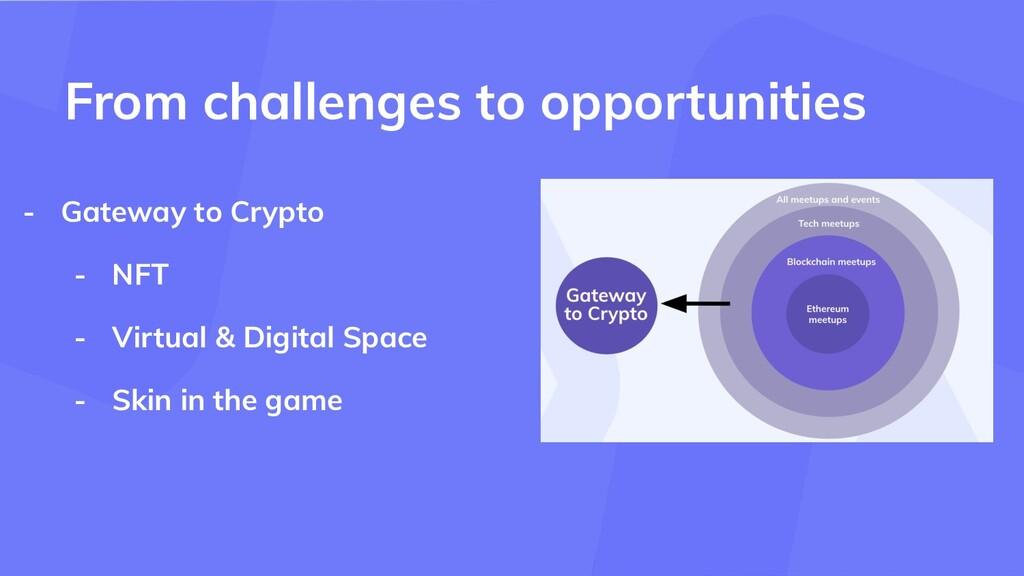 - Gateway to Crypto - NFT - Virtual & Digital S...