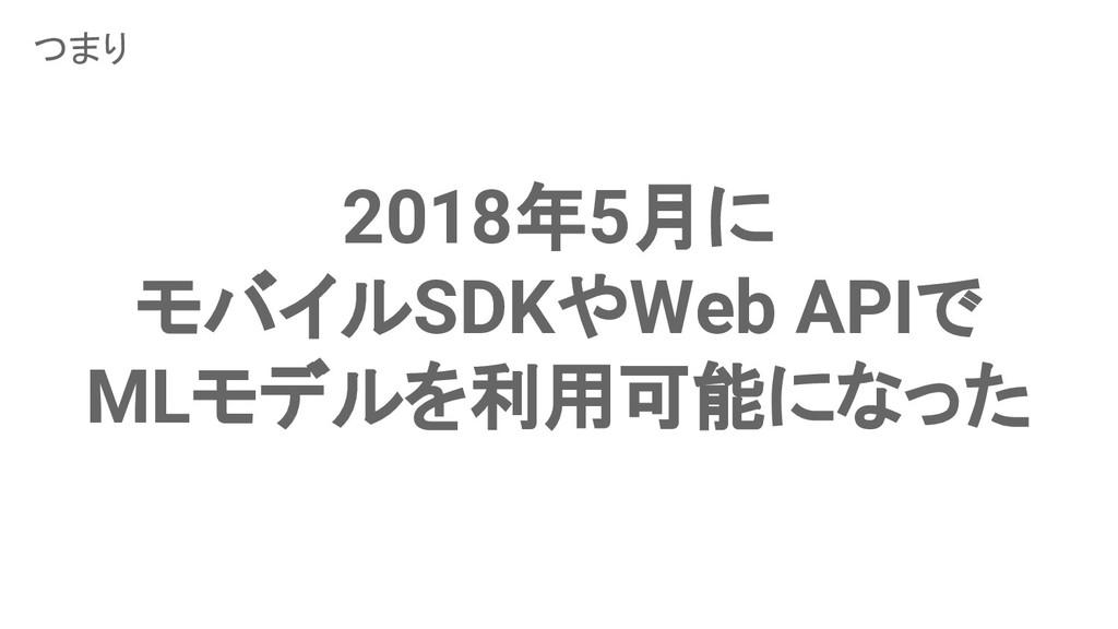 2018年5月に モバイルSDKやWeb APIで MLモデルを利用可能になった つまり
