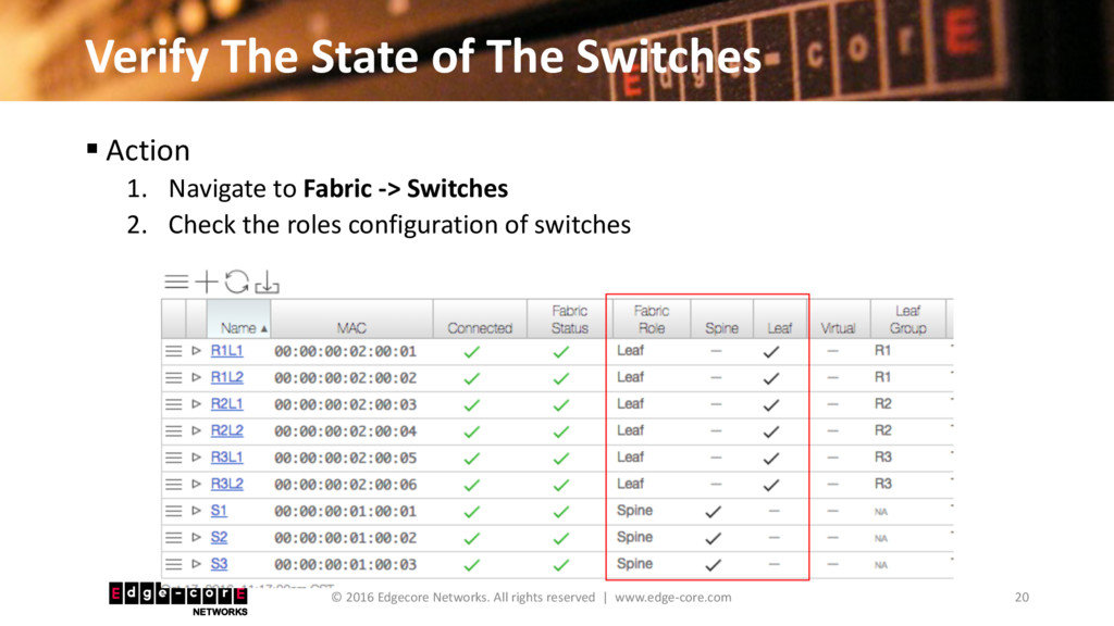 Verify The State of The Switches 20 © 2016 Edge...