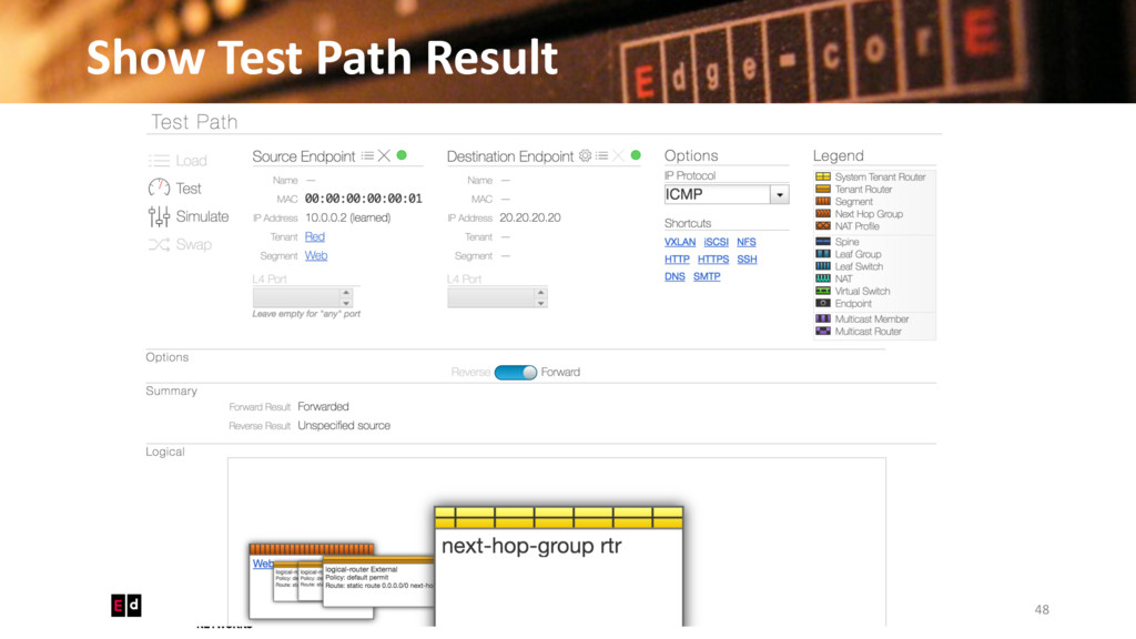 Show Test Path Result 48 © 2016 Edgecore Networ...