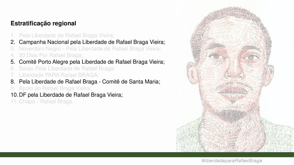 1. Pela Liberdade de Rafael Braga Vieira; 2. Ca...