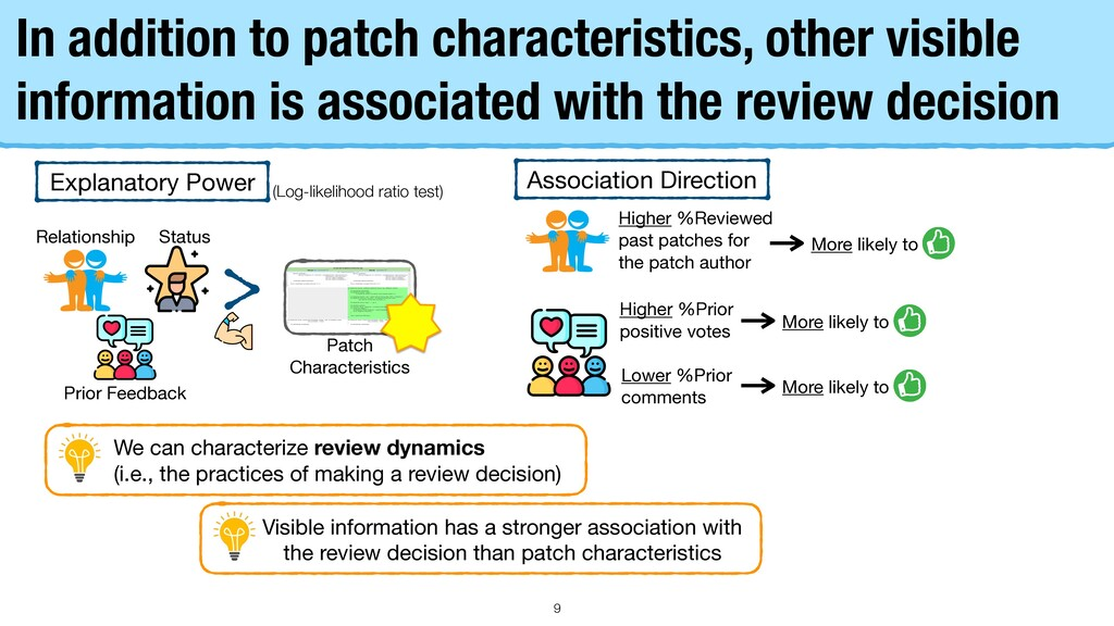 In addition to patch characteristics, other vis...