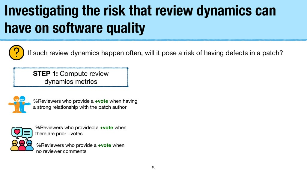 Investigating the risk that review dynamics can...