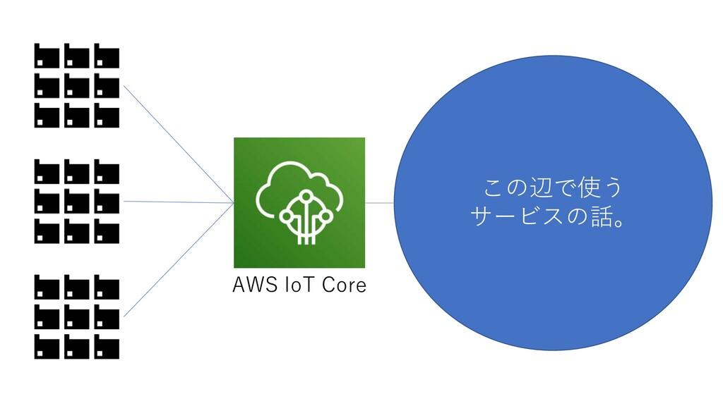 AWS IoT Core この辺で使う サービスの話。
