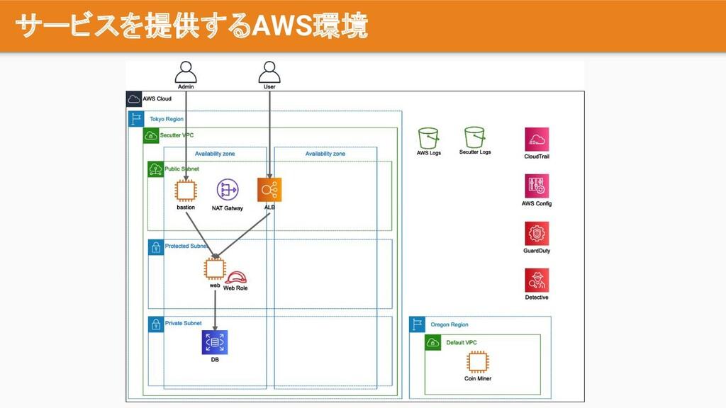 サービスを提供するAWS環境