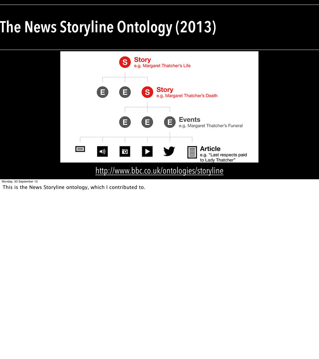The News Storyline Ontology (2013) http://www.b...