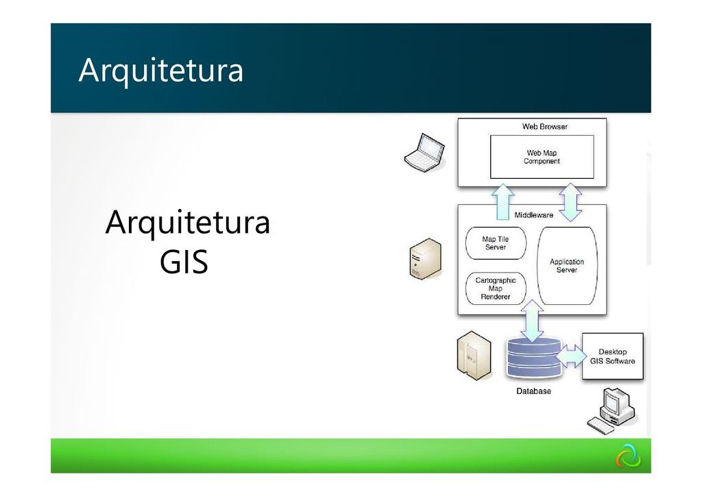 Arquitetura GIS Arquitetura