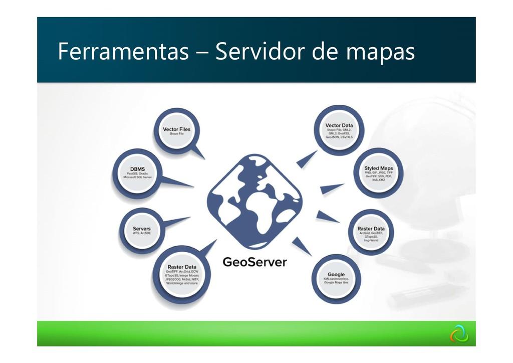 Ferramentas – Servidor de mapas
