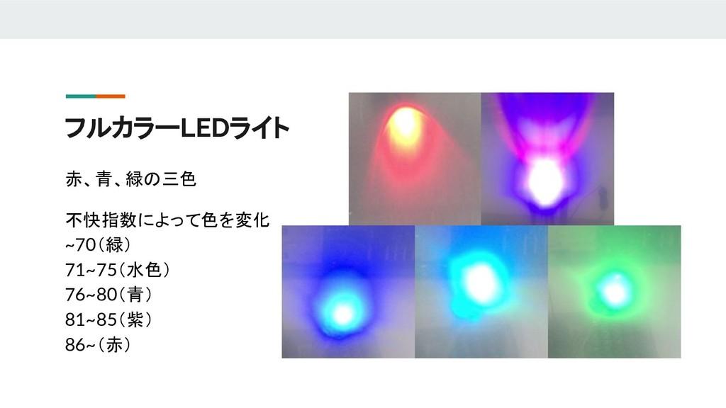 フルカラーLEDライト 赤、青、緑の三色 不快指数によって色を変化 ~70(緑) 71~75(...