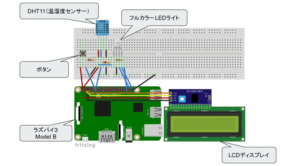 ボタン DHT11(温湿度センサー) フルカラーLEDライト LCDディスプレイ ラズパイ3 ...