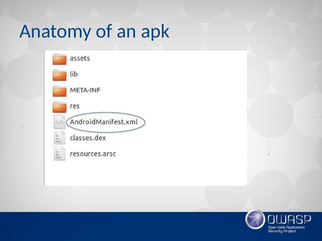 Anatomy of an apk