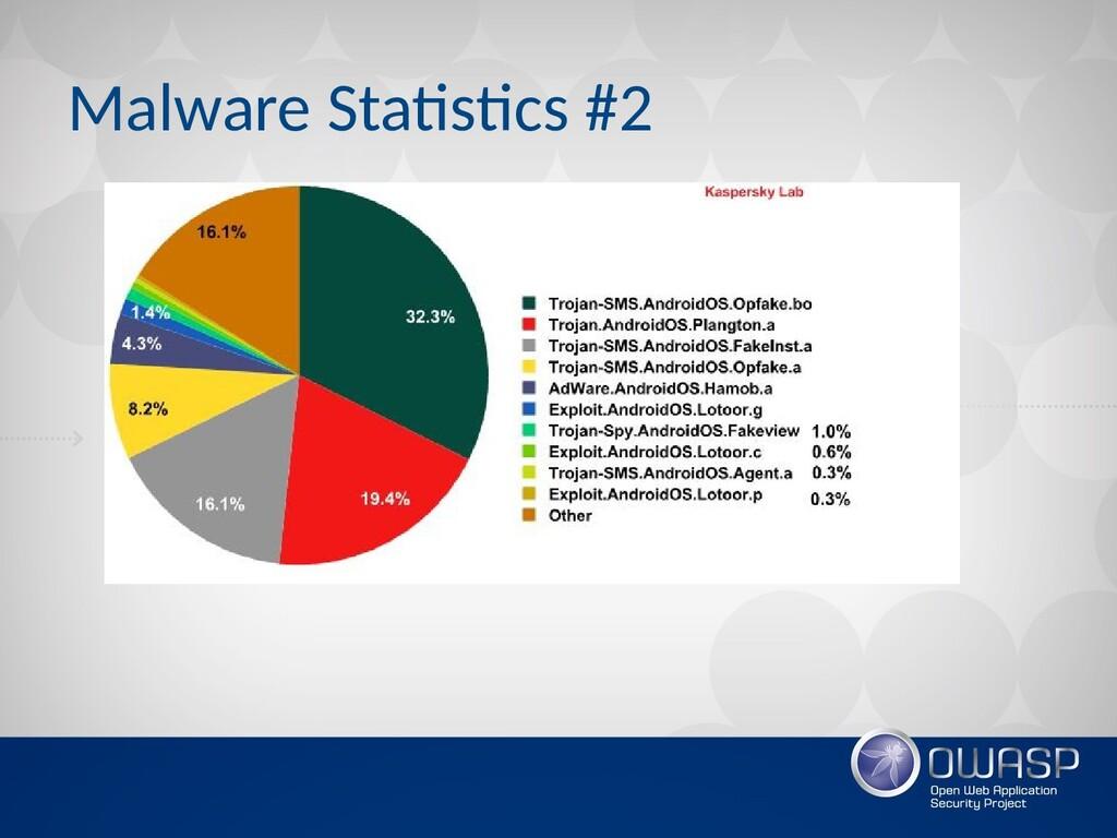 Malware Statistics #2