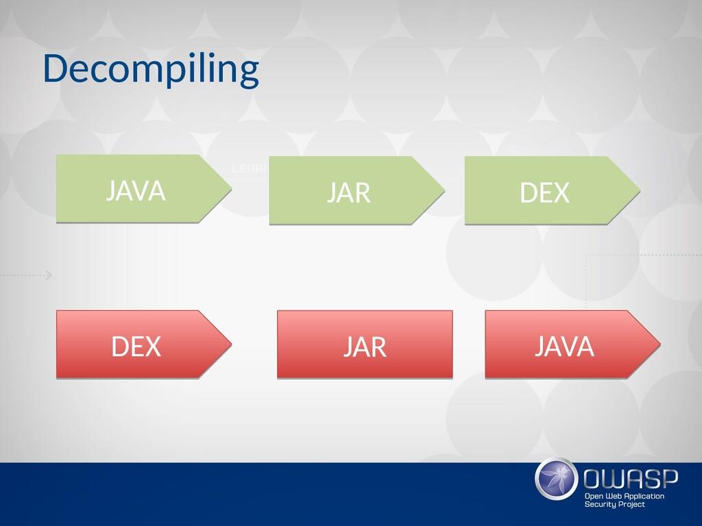 Decompiling DEX DEX JAR JAR JAVA JAVA JAR JAR D...