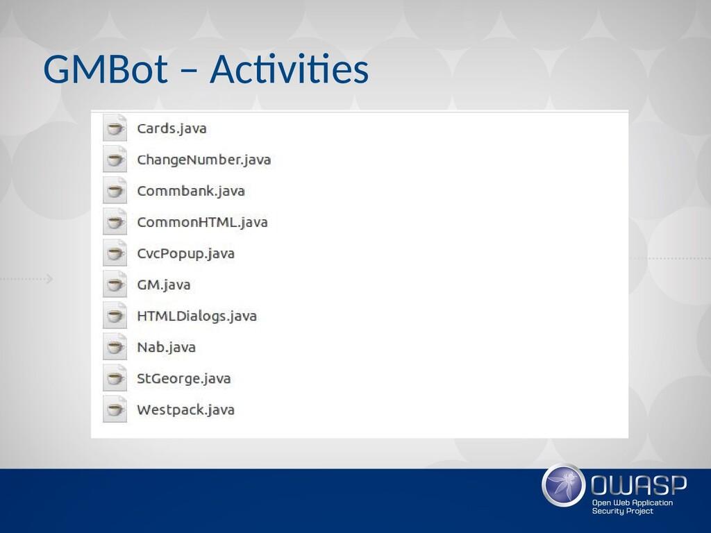 GMBot – Activities