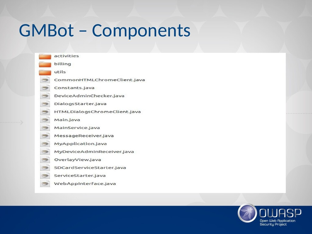 GMBot – Components