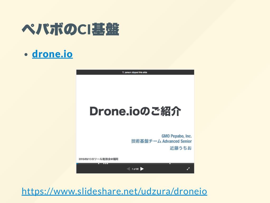 ペパボのCI 基盤 drone.io https://www.slideshare.net/u...
