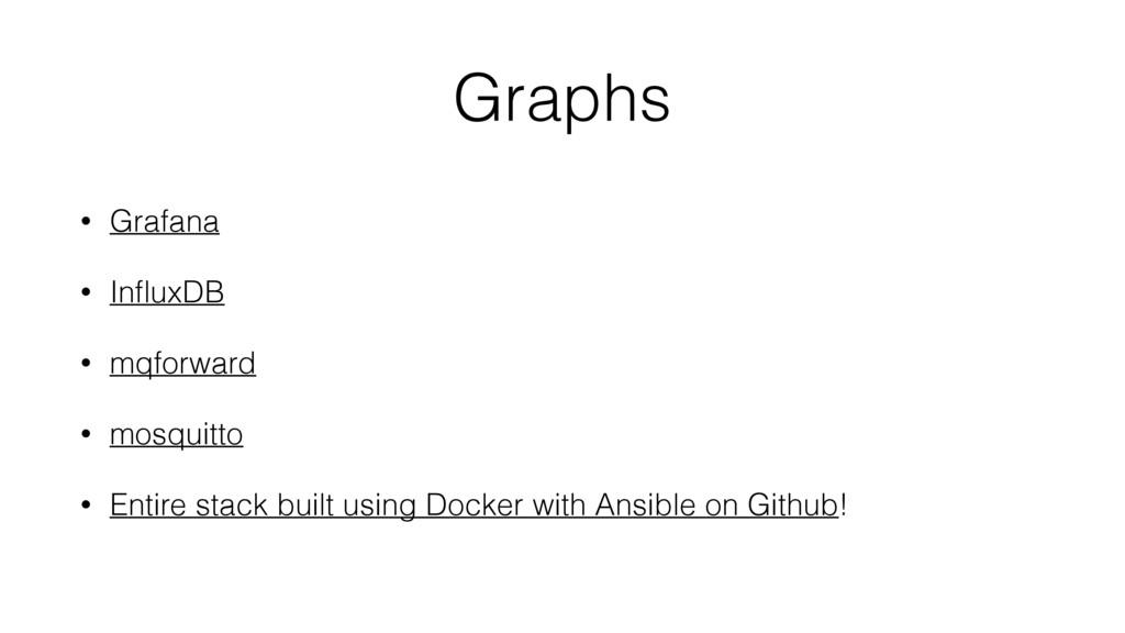 Graphs • Grafana • InfluxDB • mqforward • mosqui...