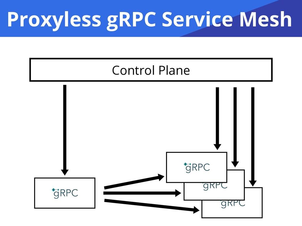 Proxyless gRPC Service Mesh Control Plane