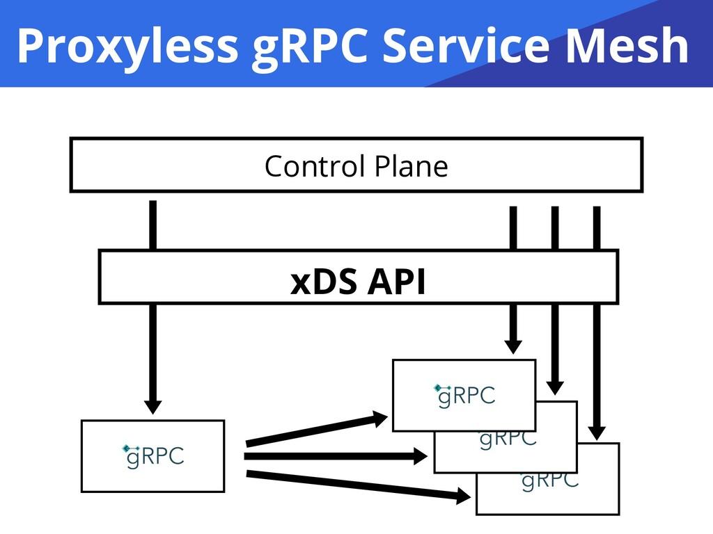 Proxyless gRPC Service Mesh Control Plane xDS A...
