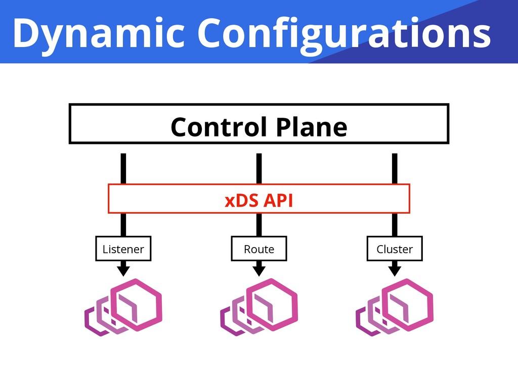 Dynamic Configurations Control Plane Route Liste...