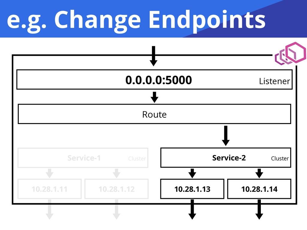 e.g. Change Endpoints 0.0.0.0:5000 Listener Rou...