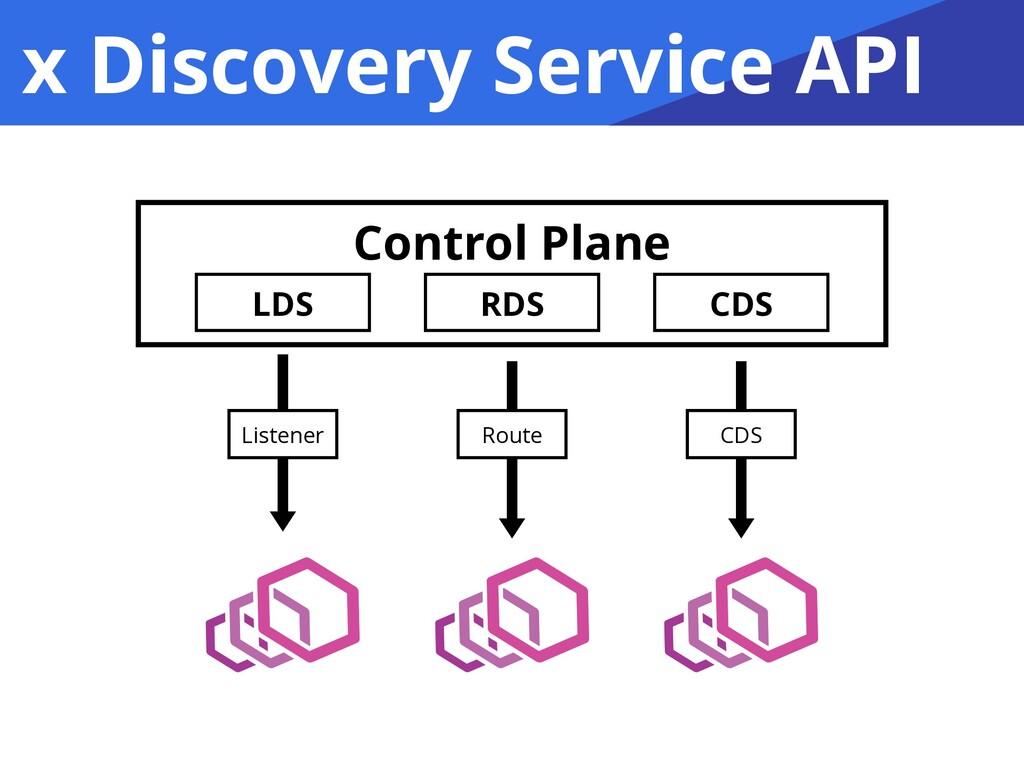x Discovery Service API Control Plane Route Lis...