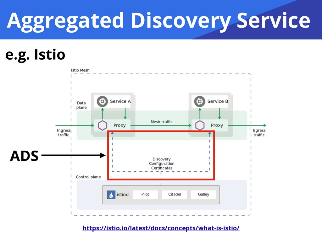 Aggregated Discovery Service https://istio.io/l...