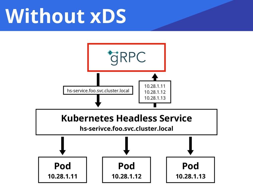 Without xDS Pod 10.28.1.11 Pod 10.28.1.12 Pod 1...