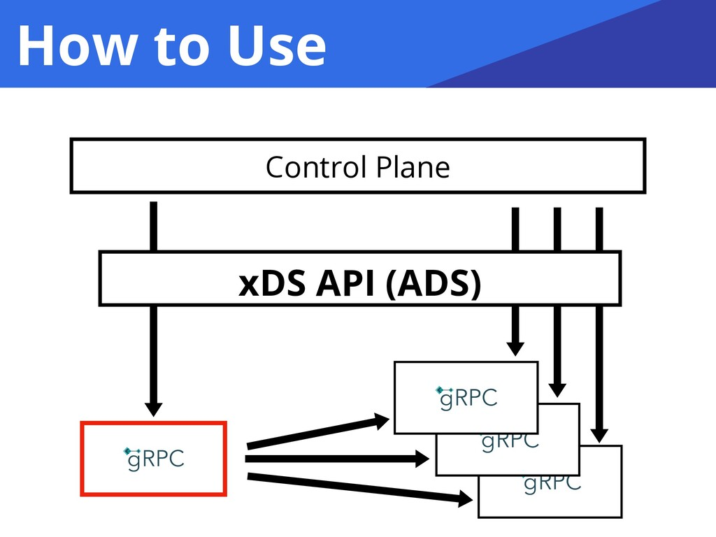 How to Use Control Plane xDS API (ADS)