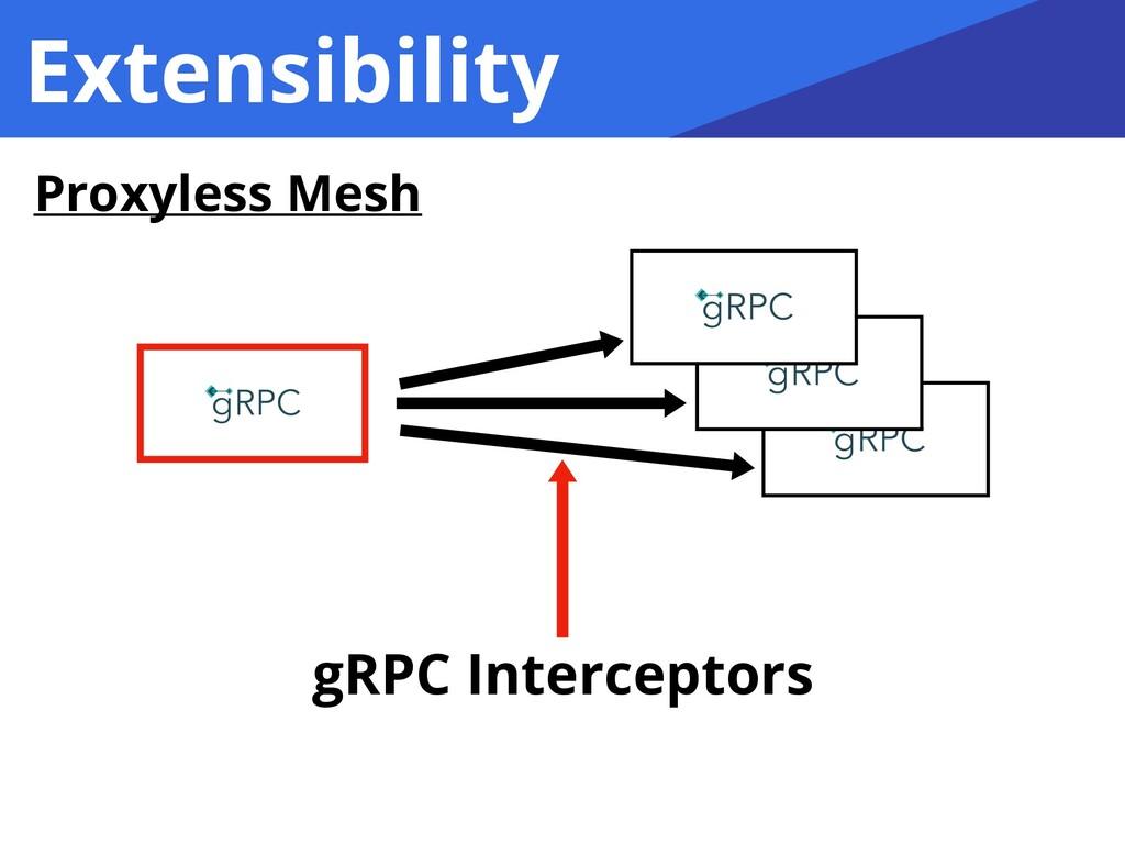Extensibility Proxyless Mesh gRPC Interceptors
