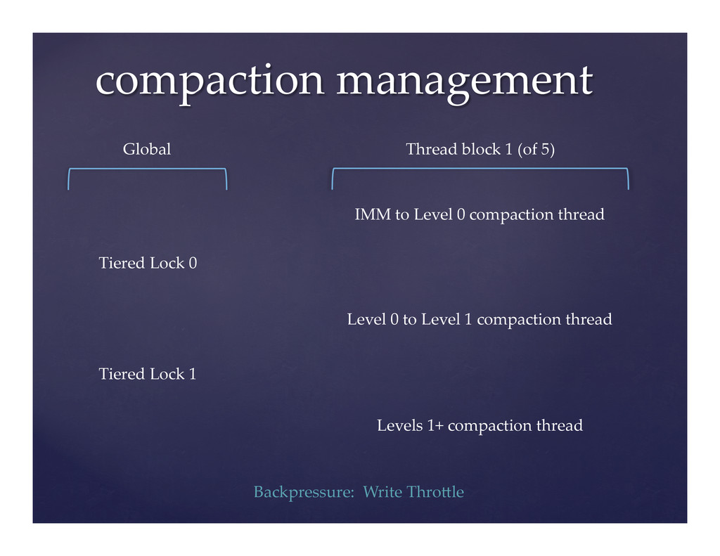 compaction  management  	