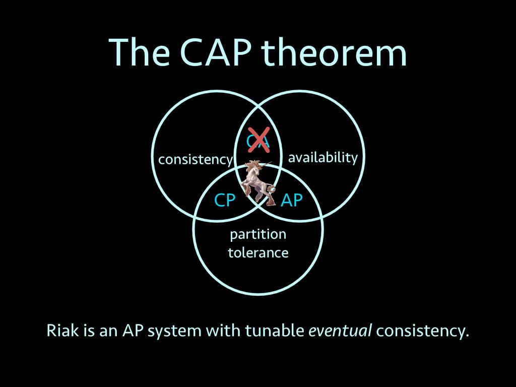 The CAP theorem partition tolerance availabilit...