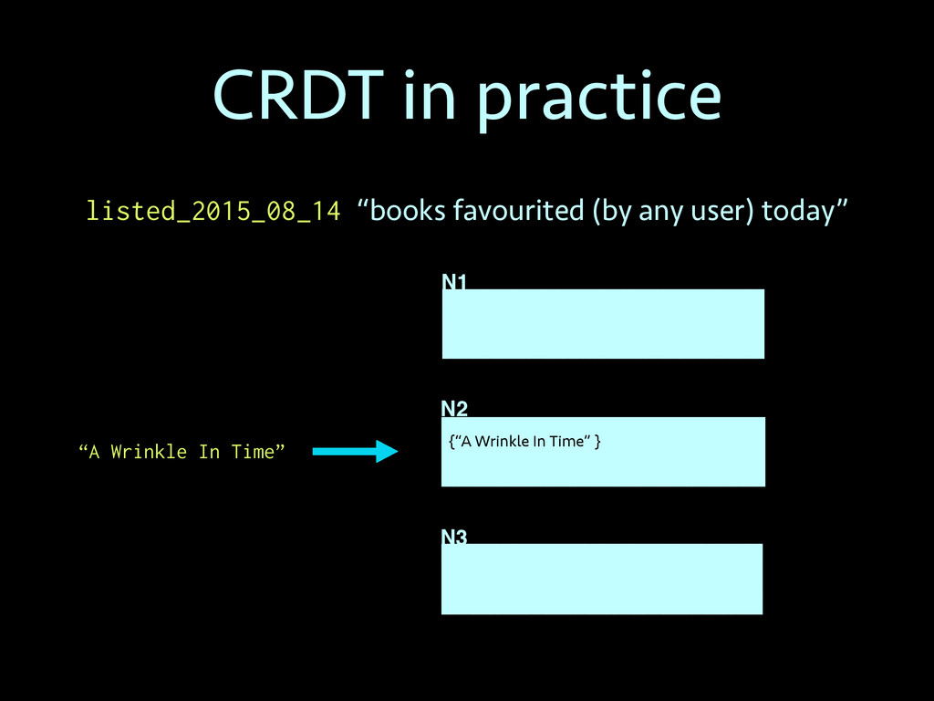 """CRDT in practice listed_2015_08_14 """"books favou..."""