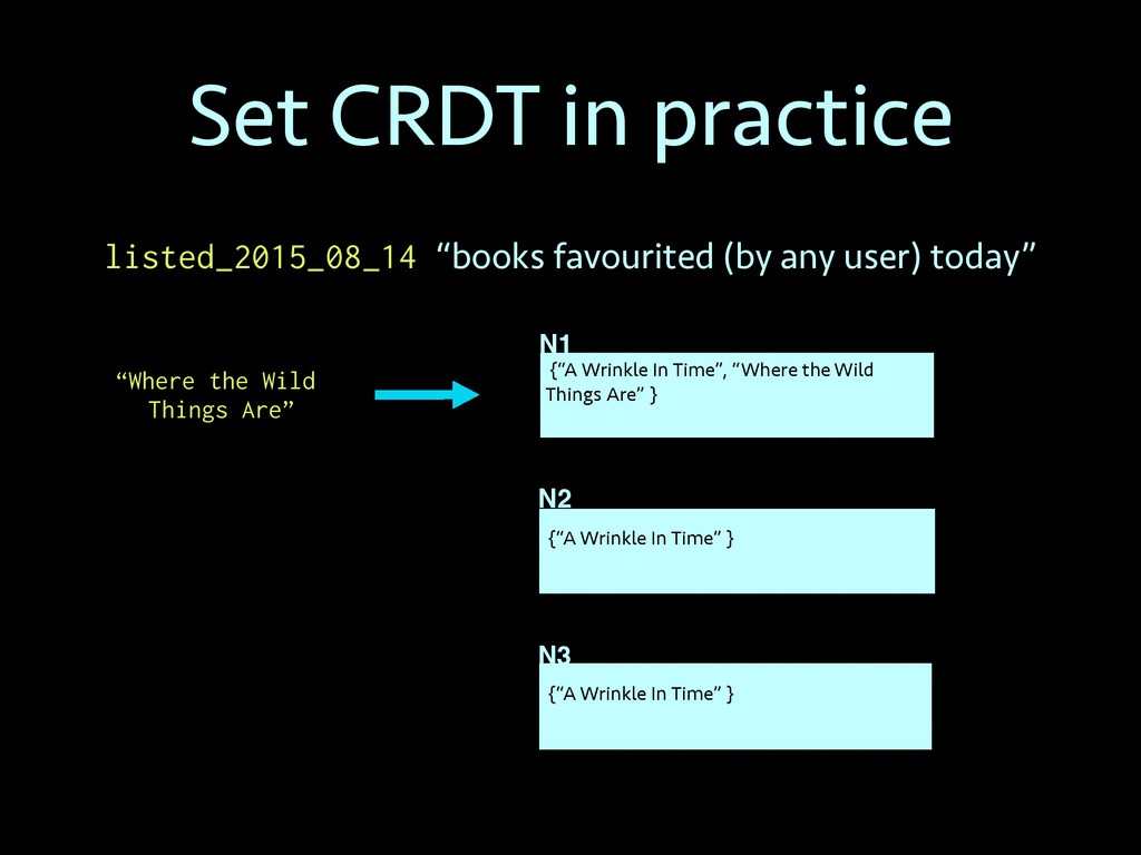 """Set CRDT in practice listed_2015_08_14 """"books f..."""