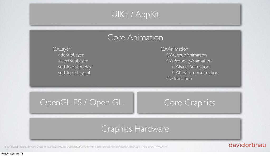 https://developer.apple.com/library/mac/#docume...