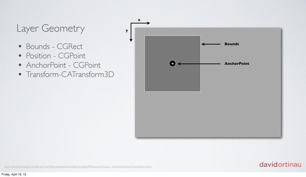Layer Geometry https://developer.apple.com/libr...