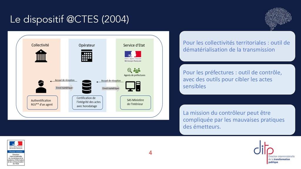 4 Le dispositif @CTES (2004) Pour les collectiv...